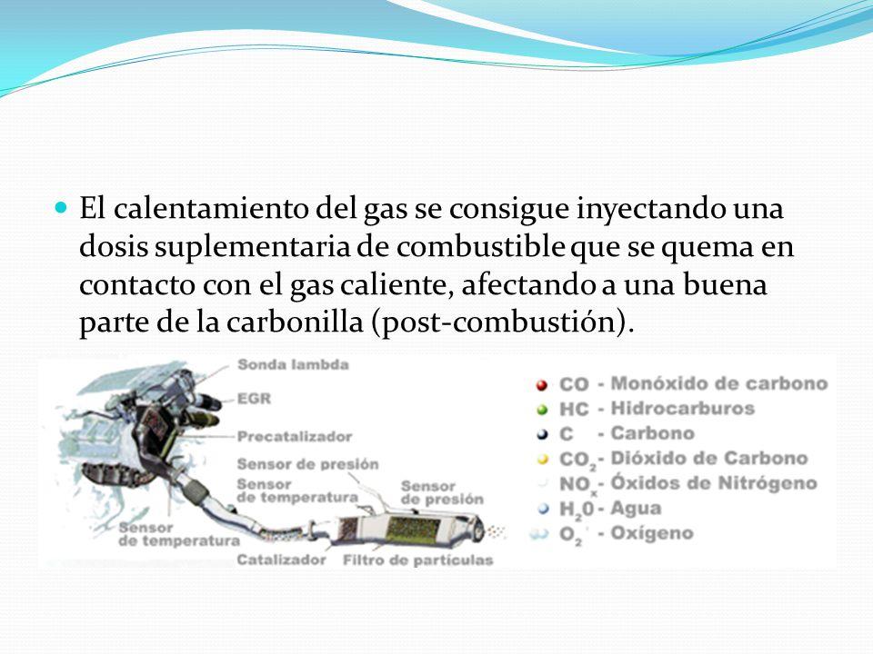 El calentamiento del gas se consigue inyectando una dosis suplementaria de combustible que se quema en contacto con el gas caliente, afectando a una buena parte de la carbonilla (post-combustión).