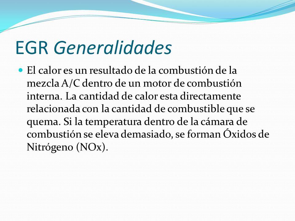 EGR Generalidades