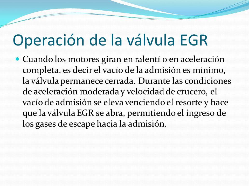 Operación de la válvula EGR