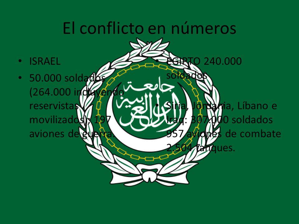El conflicto en números
