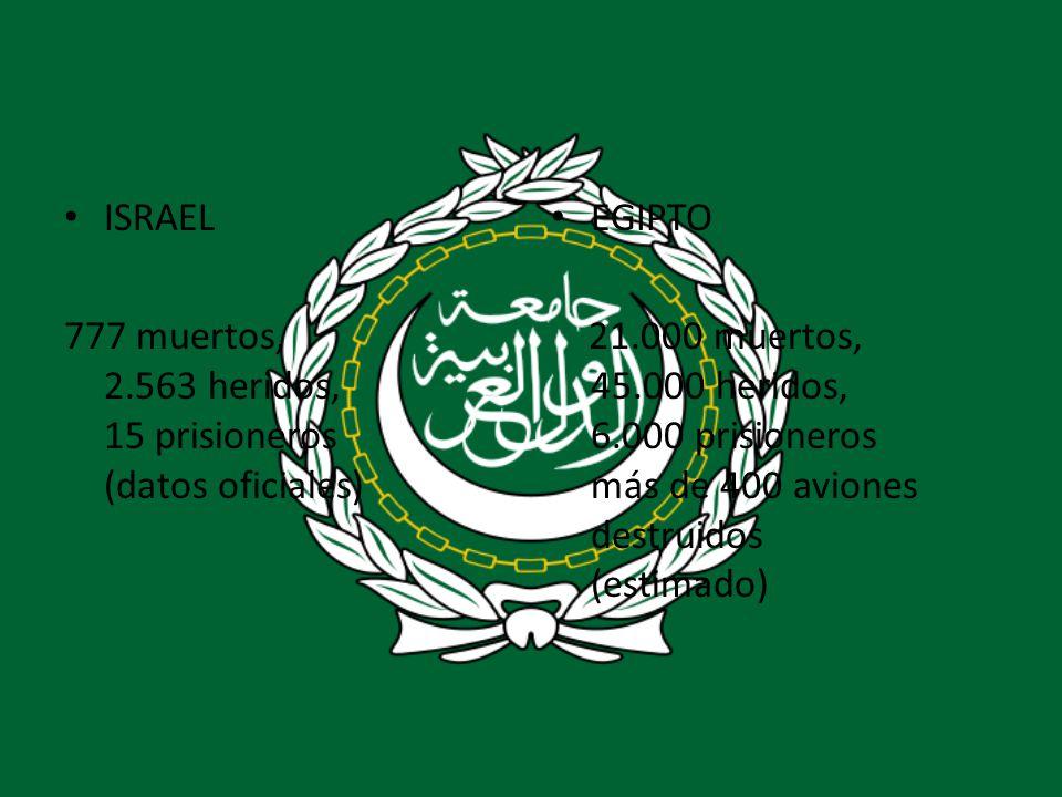 ISRAEL 777 muertos, 2.563 heridos, 15 prisioneros (datos oficiales) EGIPTO.