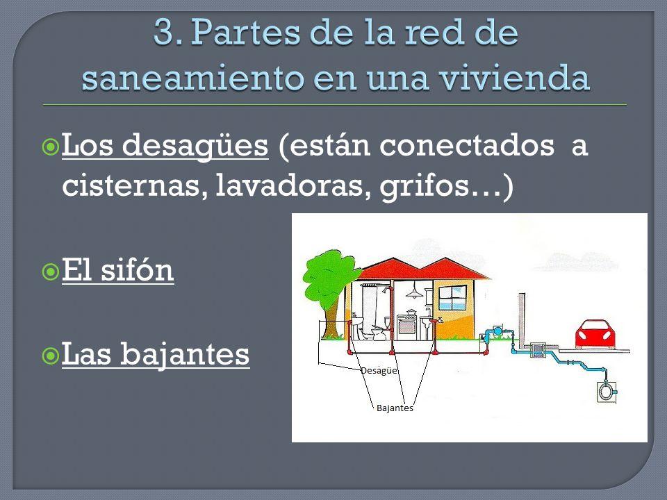3. Partes de la red de saneamiento en una vivienda