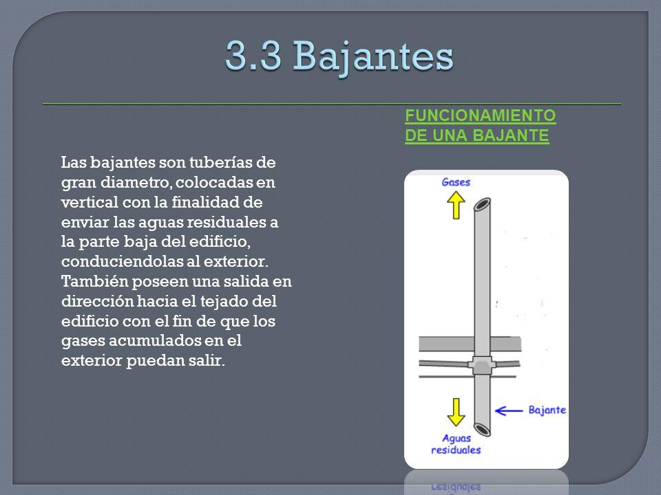 3.3 Bajantes FUNCIONAMIENTO DE UNA BAJANTE