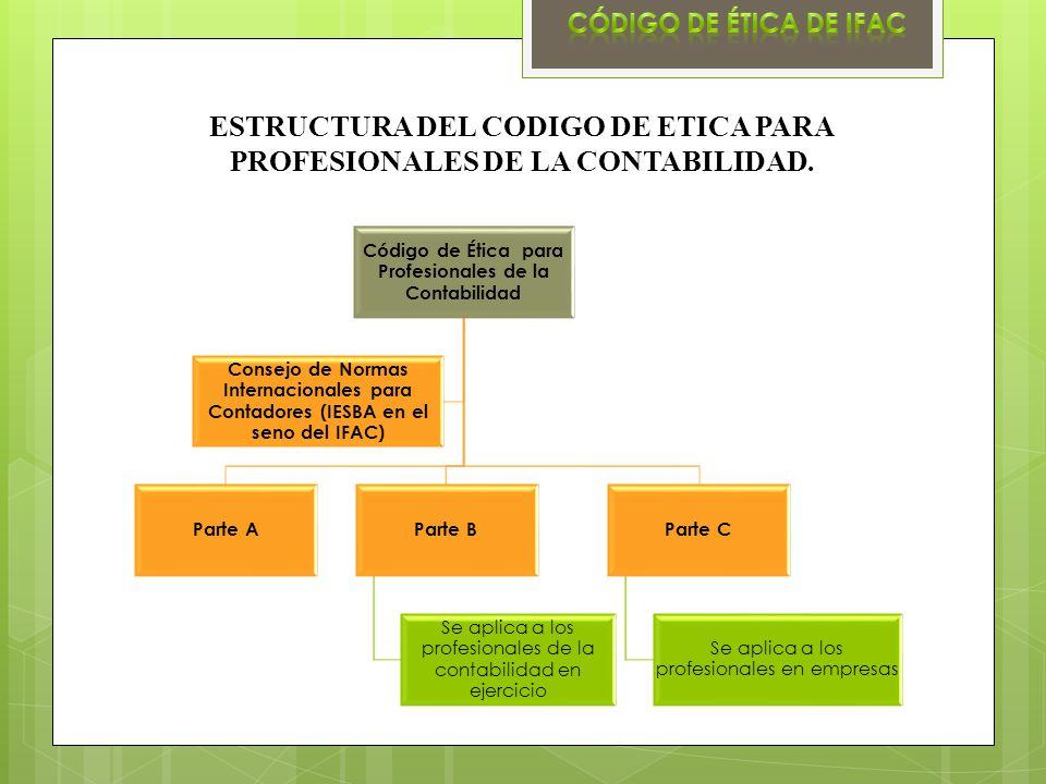ESTRUCTURA DEL CODIGO DE ETICA PARA PROFESIONALES DE LA CONTABILIDAD.