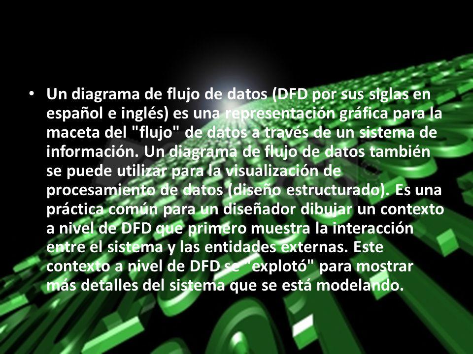Un diagrama de flujo de datos (DFD por sus siglas en español e inglés) es una representación gráfica para la maceta del flujo de datos a través de un sistema de información.