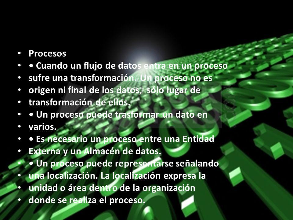 Procesos • Cuando un flujo de datos entra en un proceso. sufre una transformación. Un proceso no es.