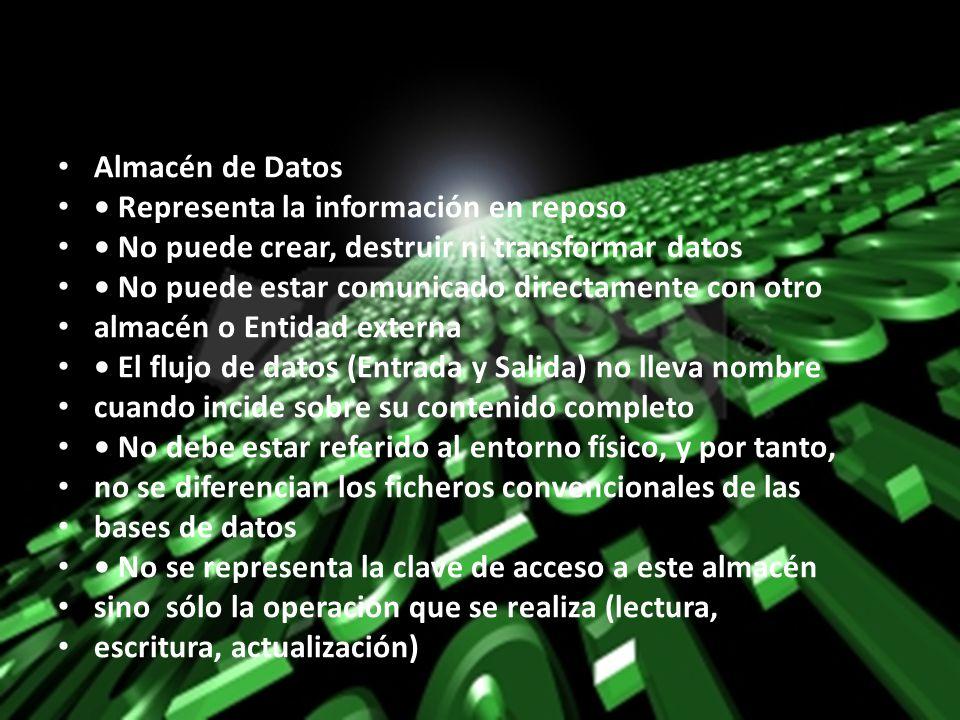 Almacén de Datos • Representa la información en reposo. • No puede crear, destruir ni transformar datos.