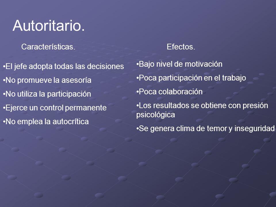 Autoritario. Características. Efectos. Bajo nivel de motivación