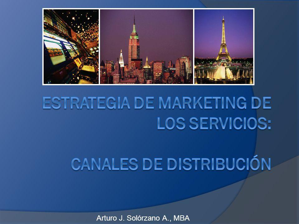 Estrategia de Marketing de los Servicios: Canales de Distribución