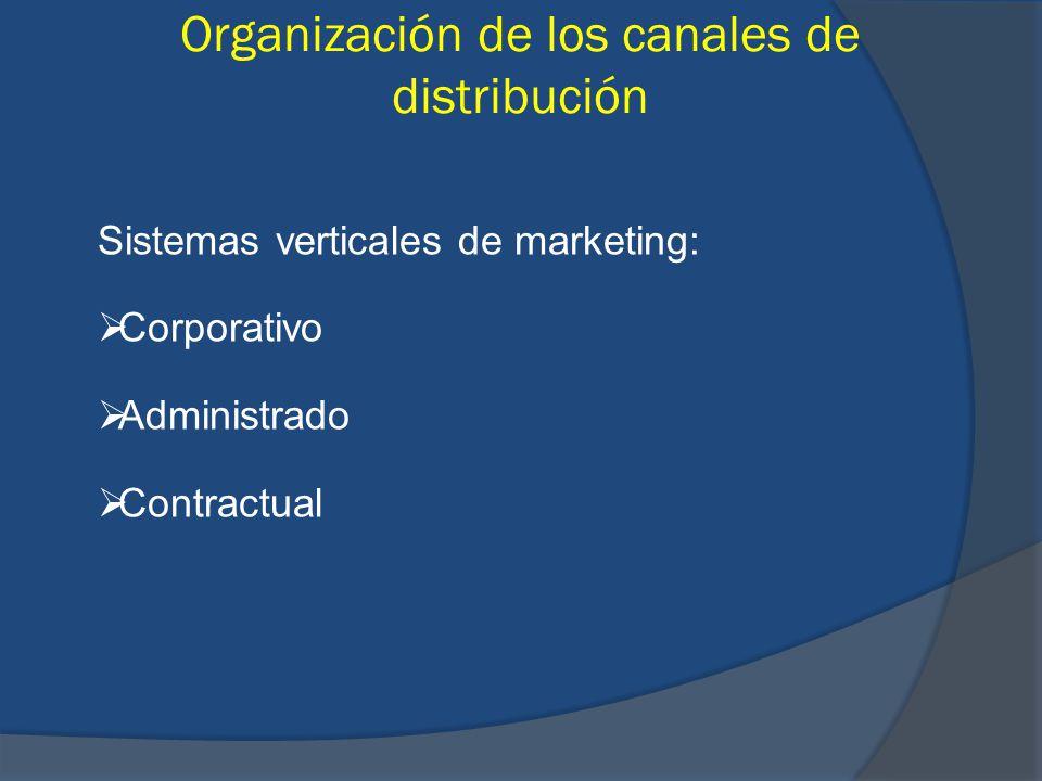 Organización de los canales de distribución