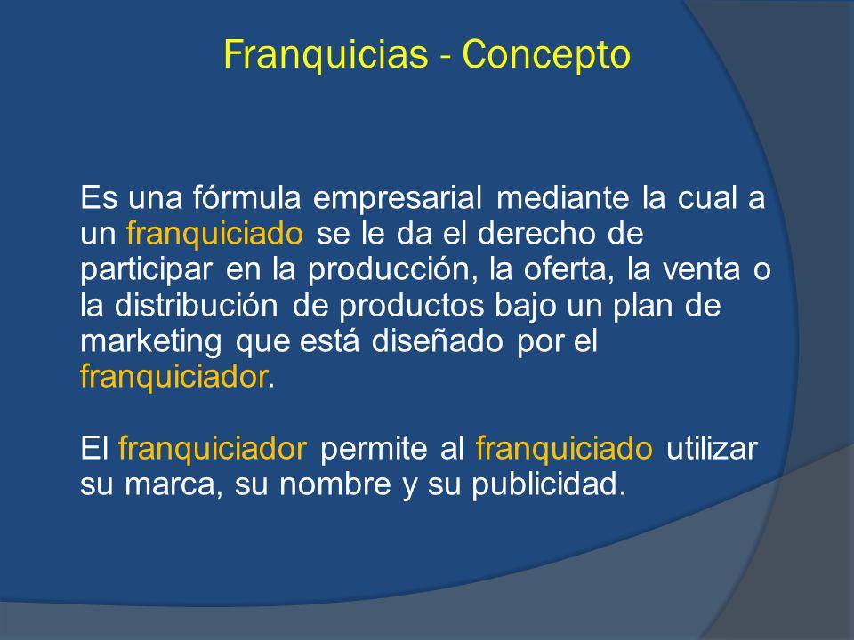 Franquicias - Concepto