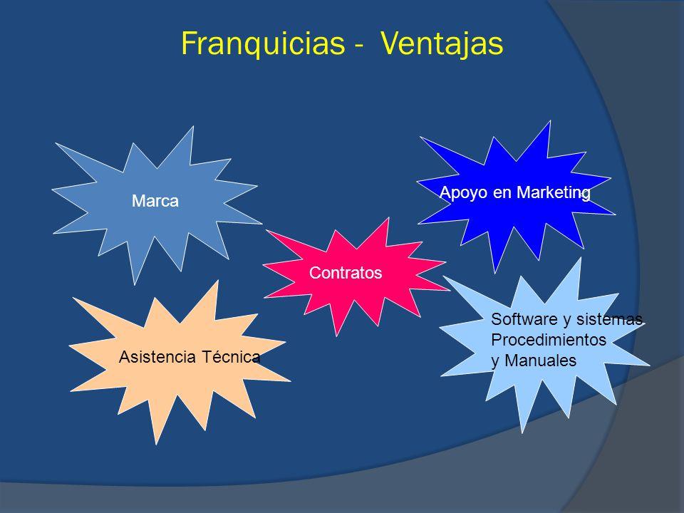Franquicias - Ventajas
