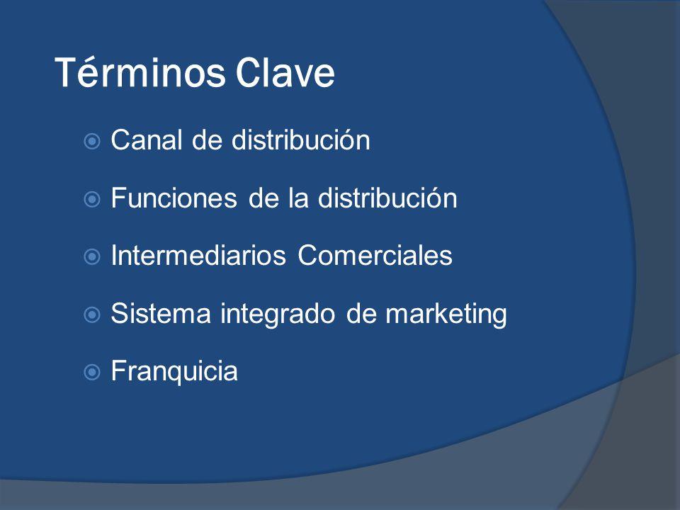Términos Clave Canal de distribución Funciones de la distribución