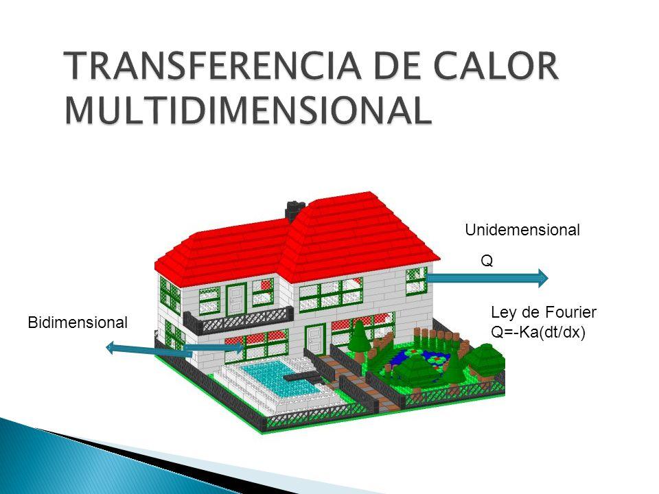 TRANSFERENCIA DE CALOR MULTIDIMENSIONAL