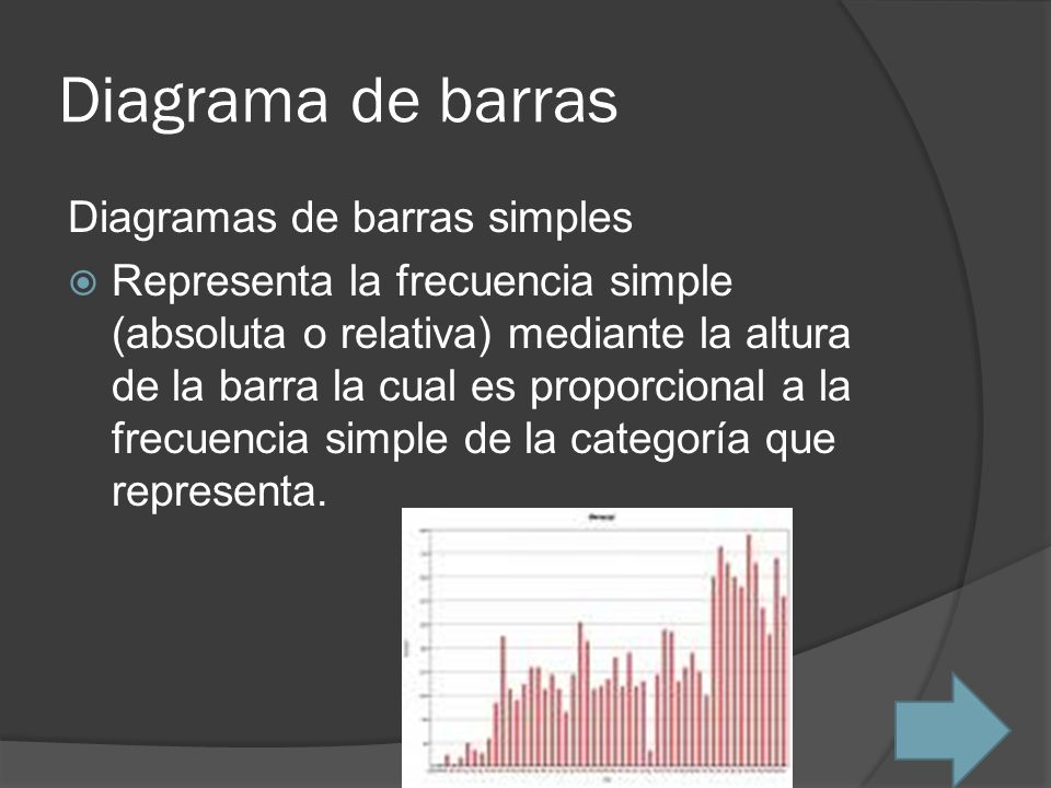 Diagrama de barras Diagramas de barras simples