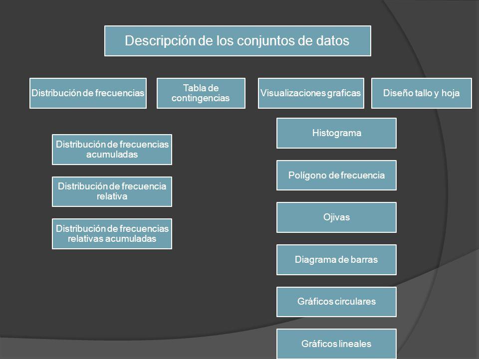 Descripción de los conjuntos de datos