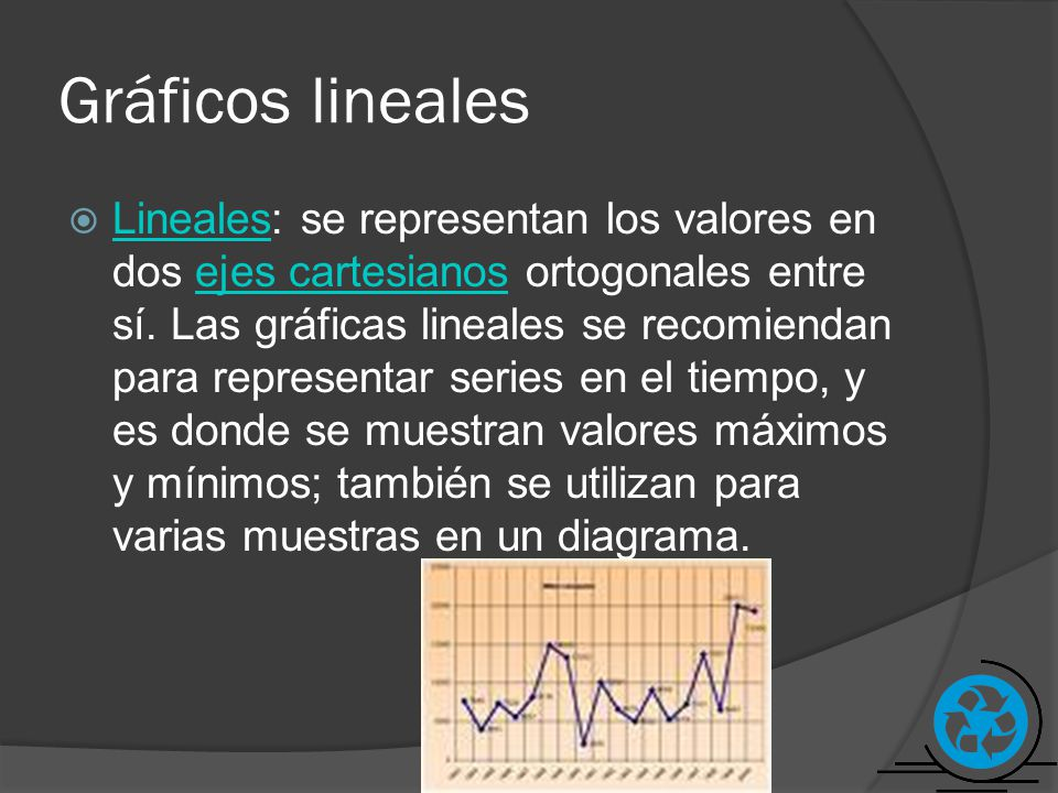 Gráficos lineales