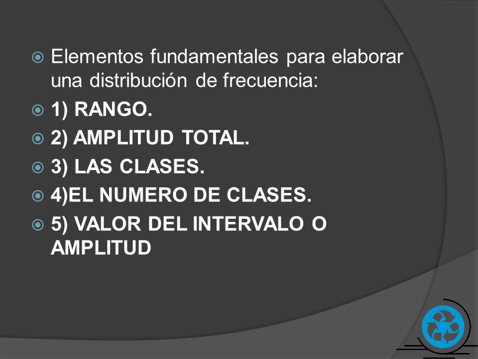 Elementos fundamentales para elaborar una distribución de frecuencia: