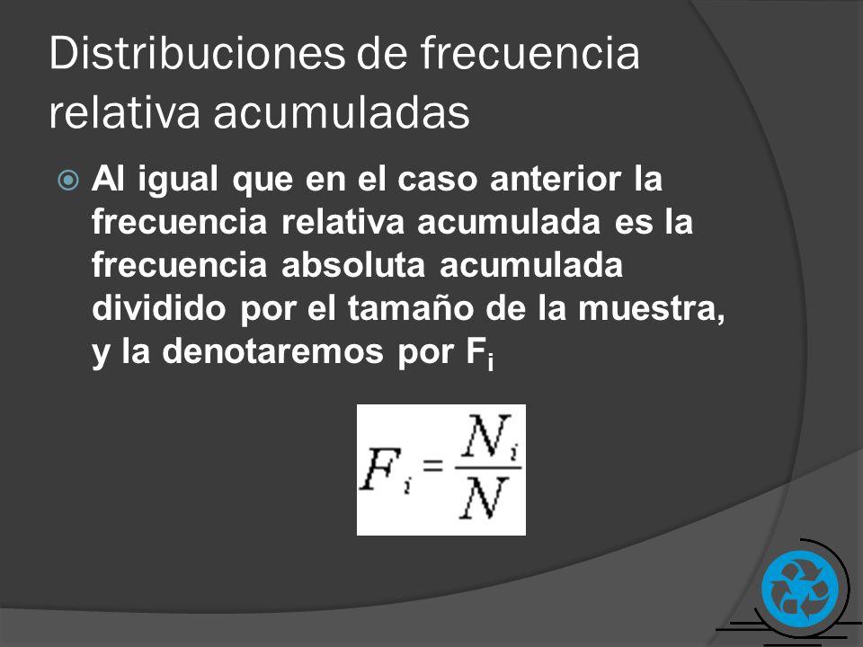 Distribuciones de frecuencia relativa acumuladas