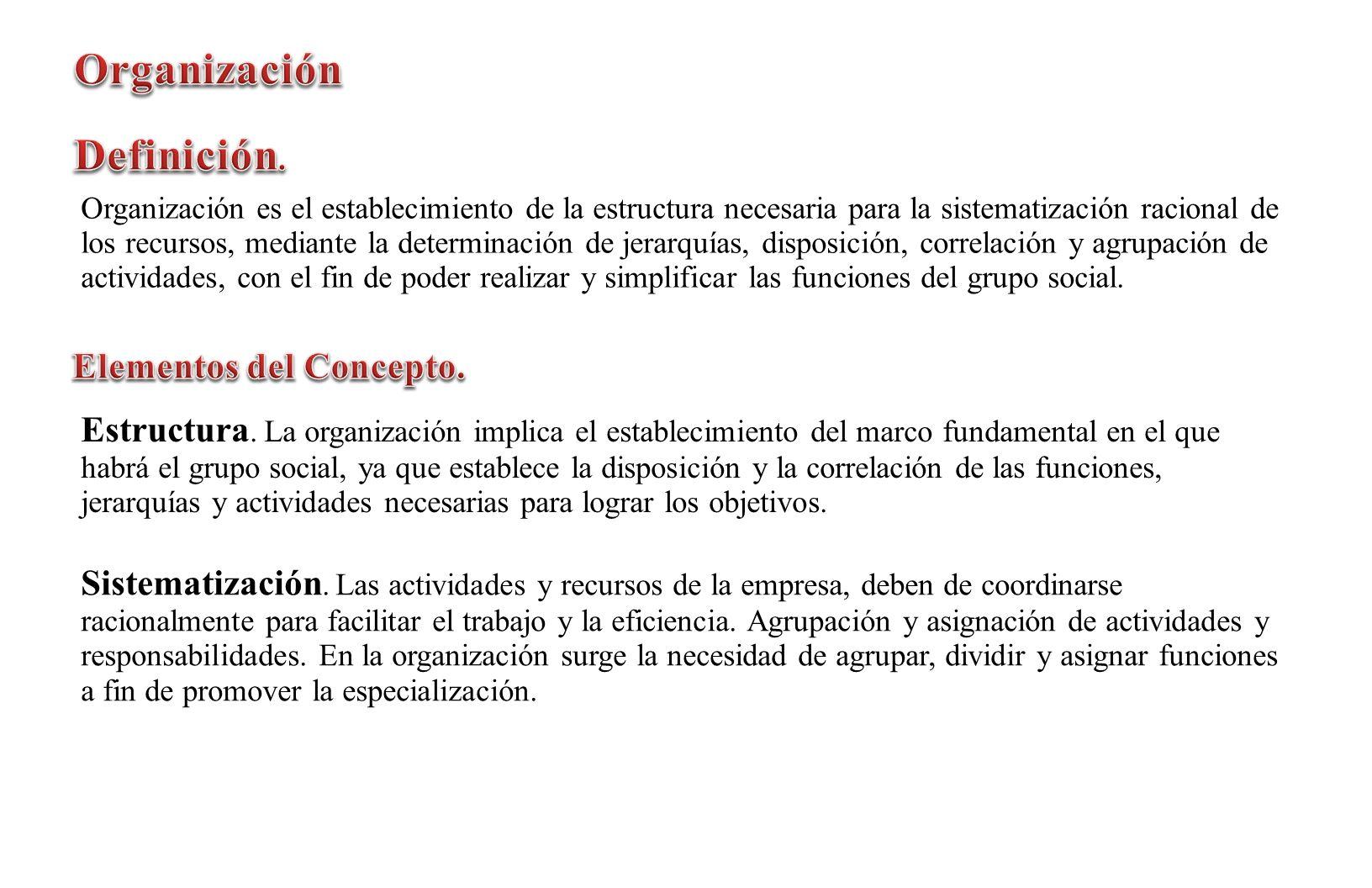 Organización Definición. Elementos del Concepto.