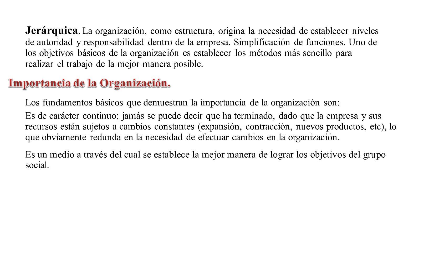 Importancia de la Organización.