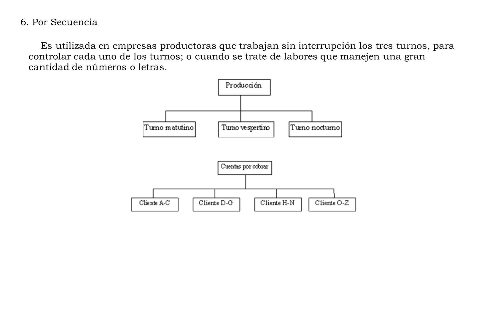6. Por Secuencia