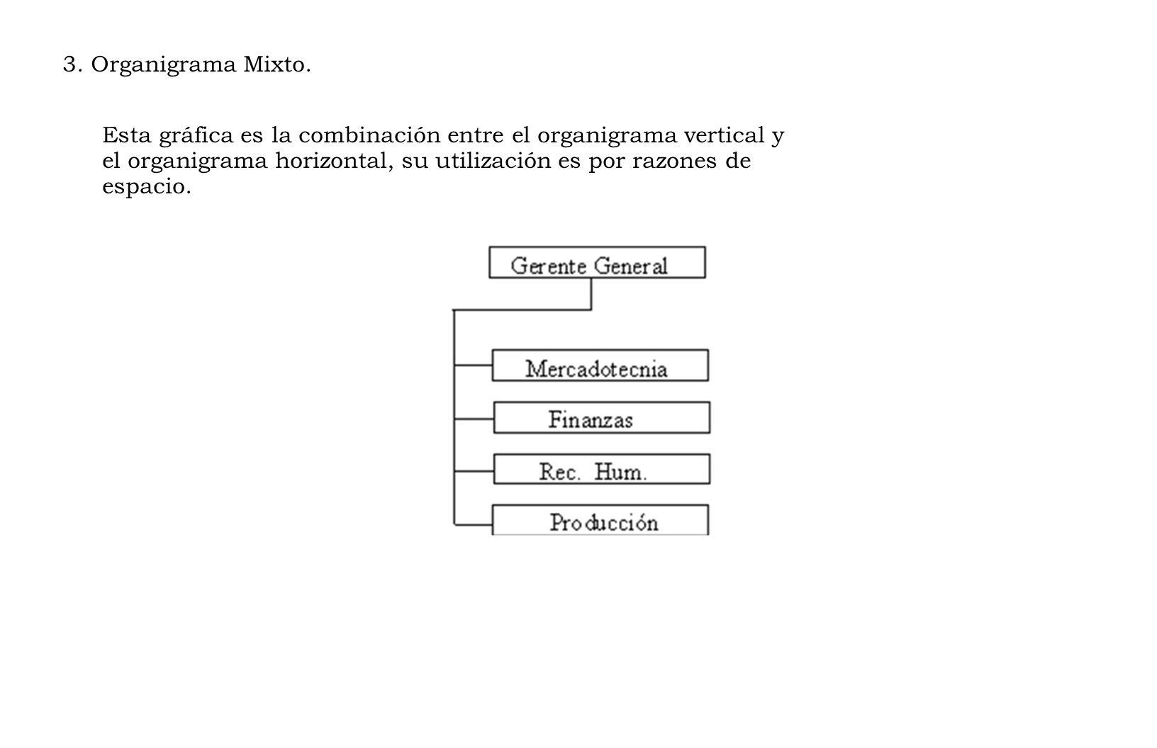 3. Organigrama Mixto.