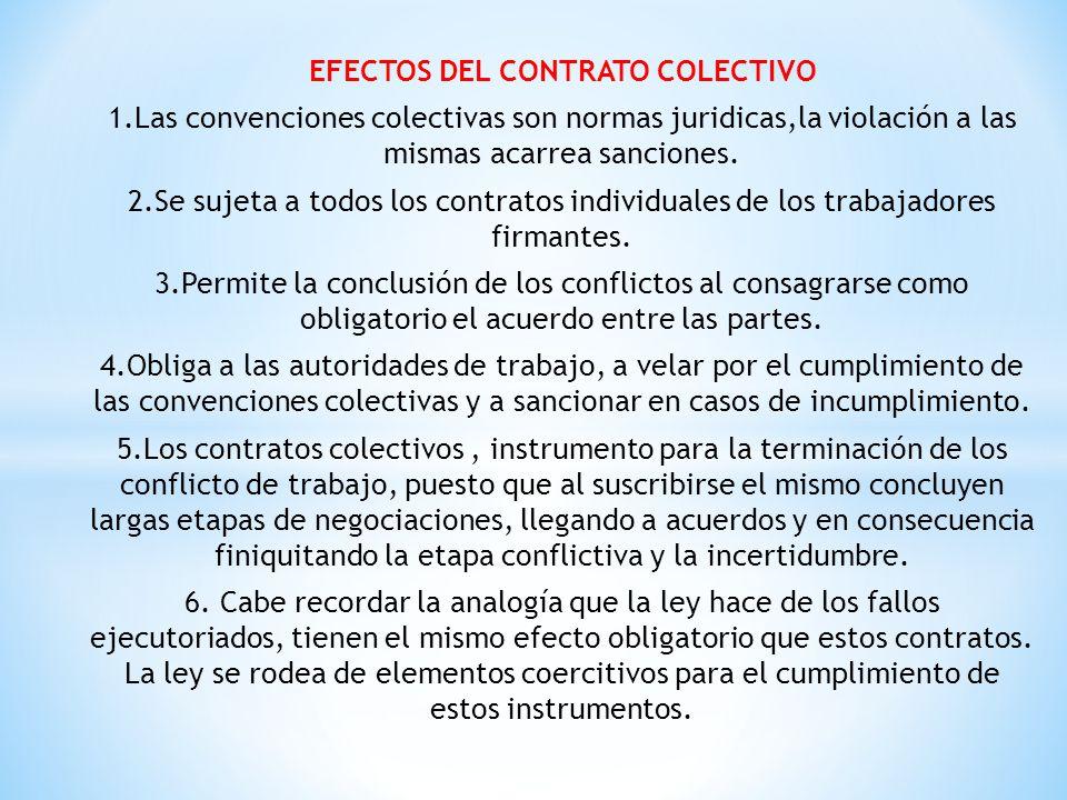 EFECTOS DEL CONTRATO COLECTIVO