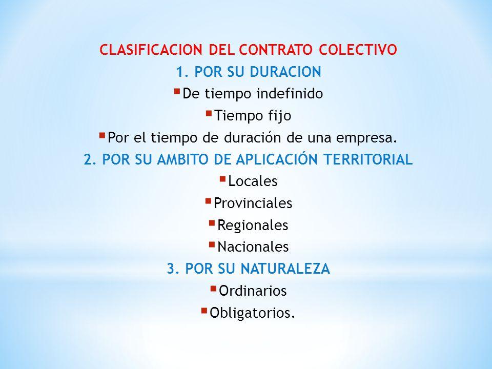 CLASIFICACION DEL CONTRATO COLECTIVO 1. POR SU DURACION