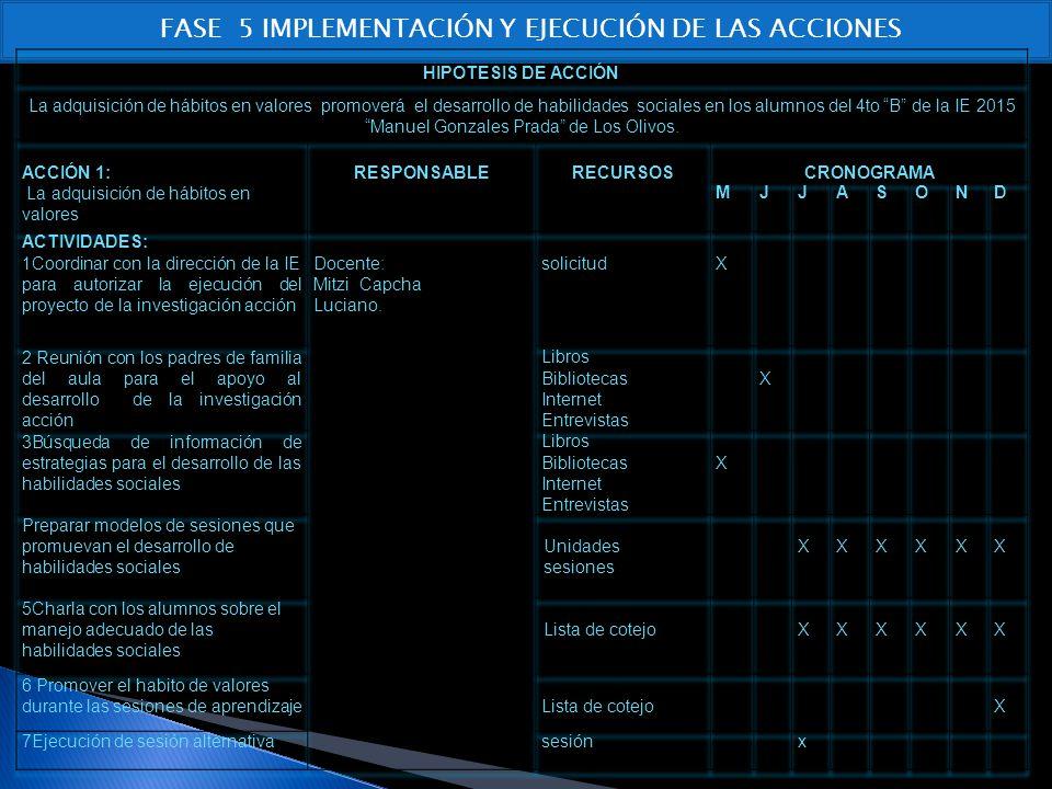 FASE 5 IMPLEMENTACIÓN Y EJECUCIÓN DE LAS ACCIONES