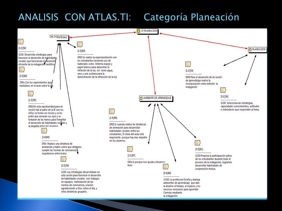 ANALISIS CON ATLAS.TI: Categoría Planeación