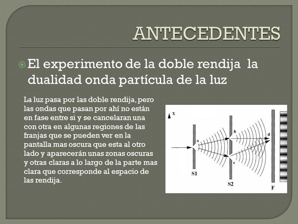 ANTECEDENTES El experimento de la doble rendija la dualidad onda partícula de la luz.