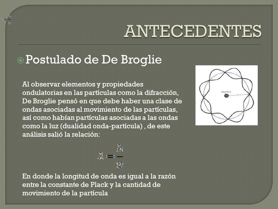 ANTECEDENTES Postulado de De Broglie