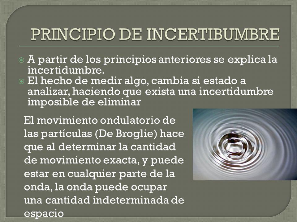 PRINCIPIO DE INCERTIBUMBRE