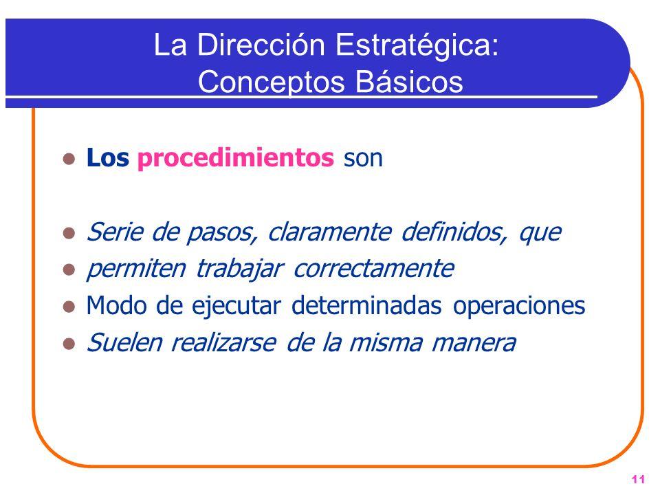 La Dirección Estratégica: Conceptos Básicos