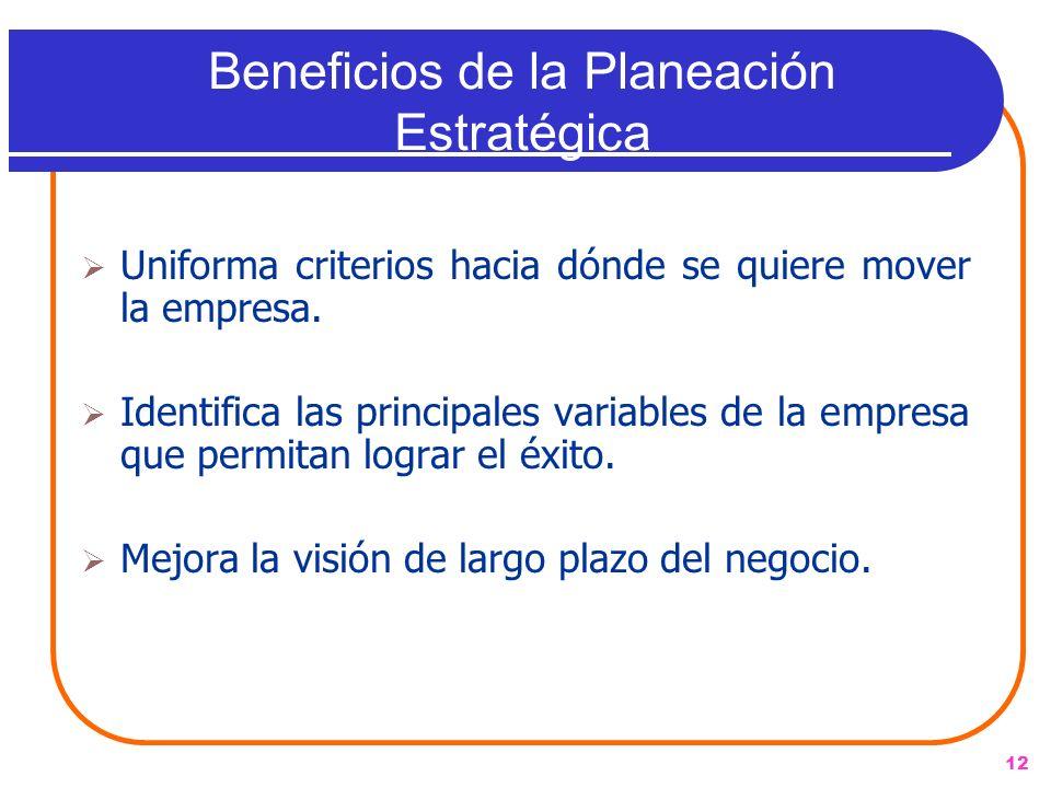 Beneficios de la Planeación Estratégica