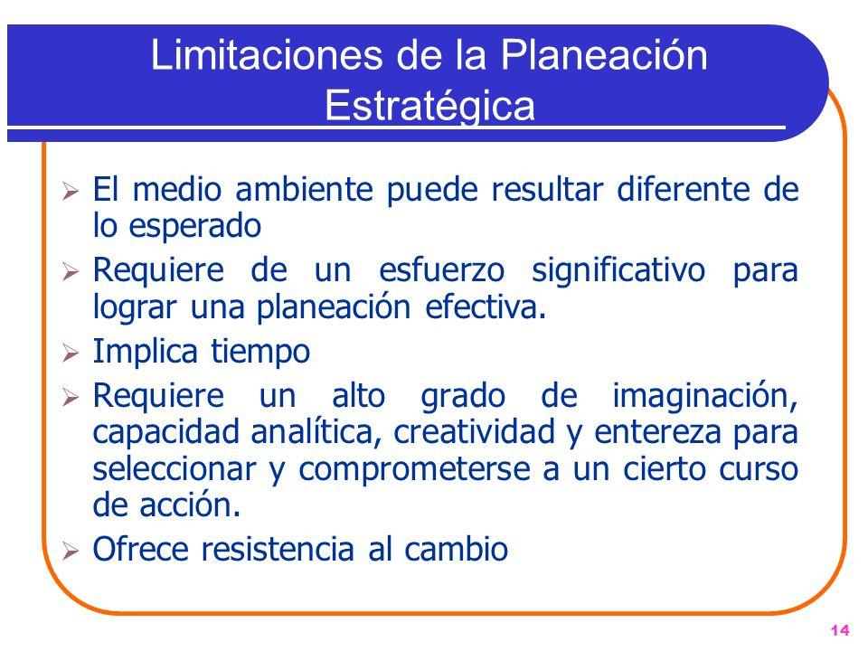 Limitaciones de la Planeación Estratégica