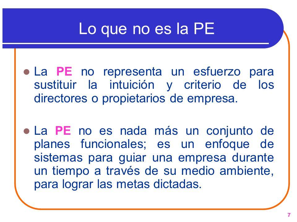 Lo que no es la PE La PE no representa un esfuerzo para sustituir la intuición y criterio de los directores o propietarios de empresa.