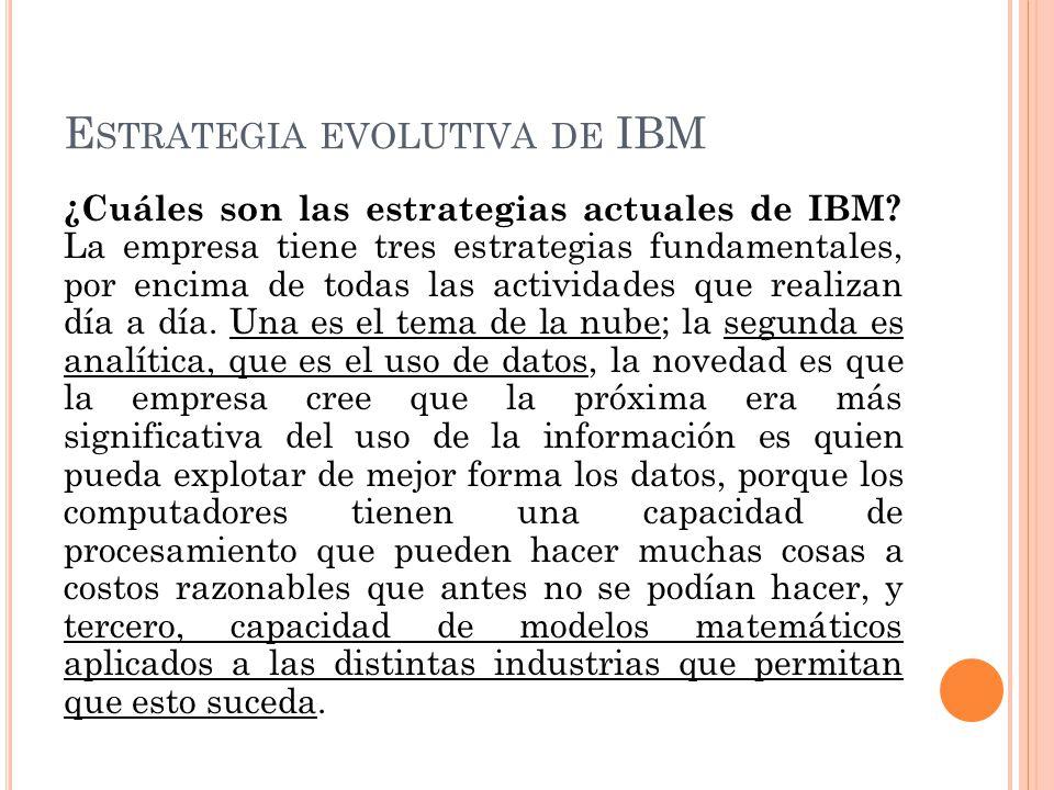 Estrategia evolutiva de IBM