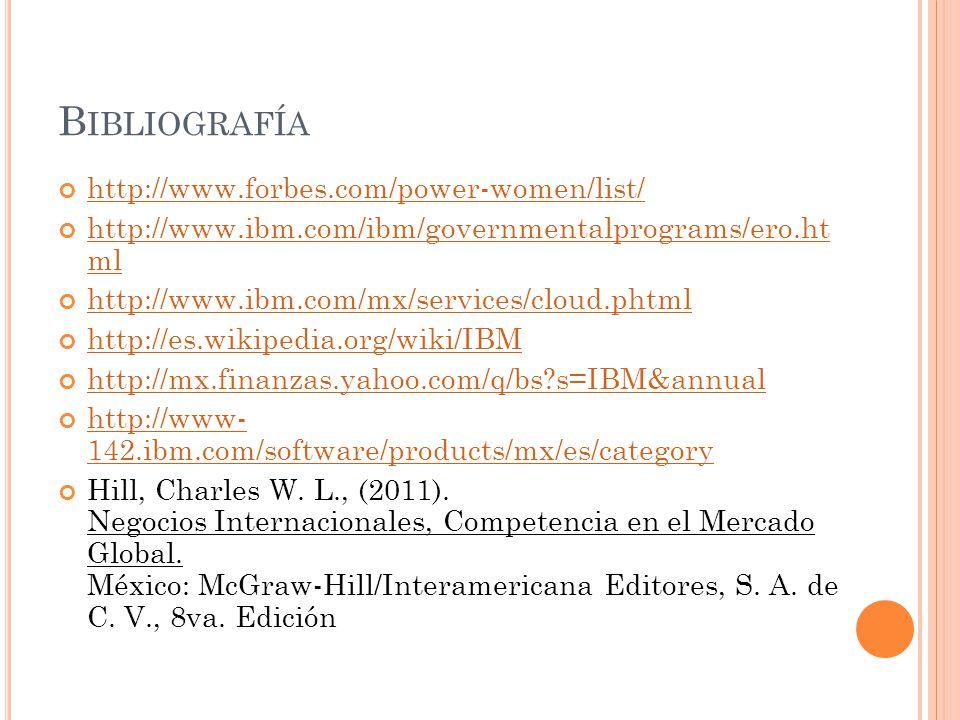 Bibliografía http://www.forbes.com/power-women/list/