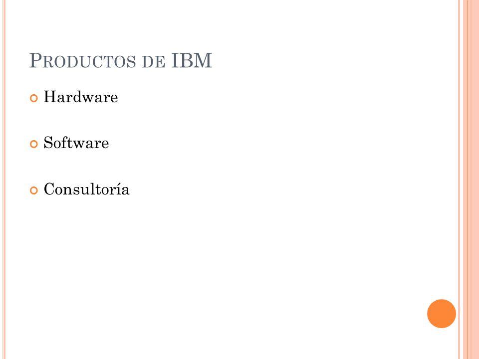 Productos de IBM Hardware Software Consultoría