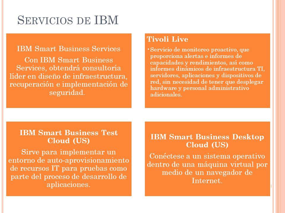 Servicios de IBM Tivoli Live IBM Smart Business Services