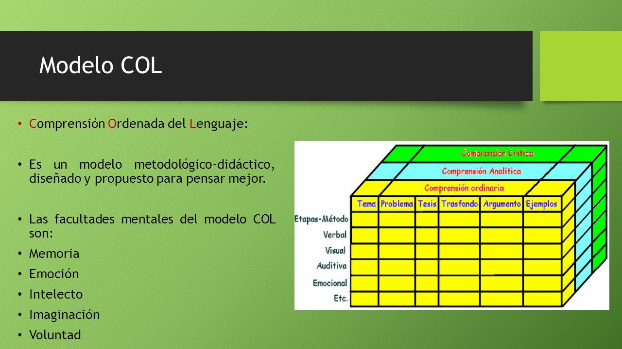 Modelo COL Comprensión Ordenada del Lenguaje: