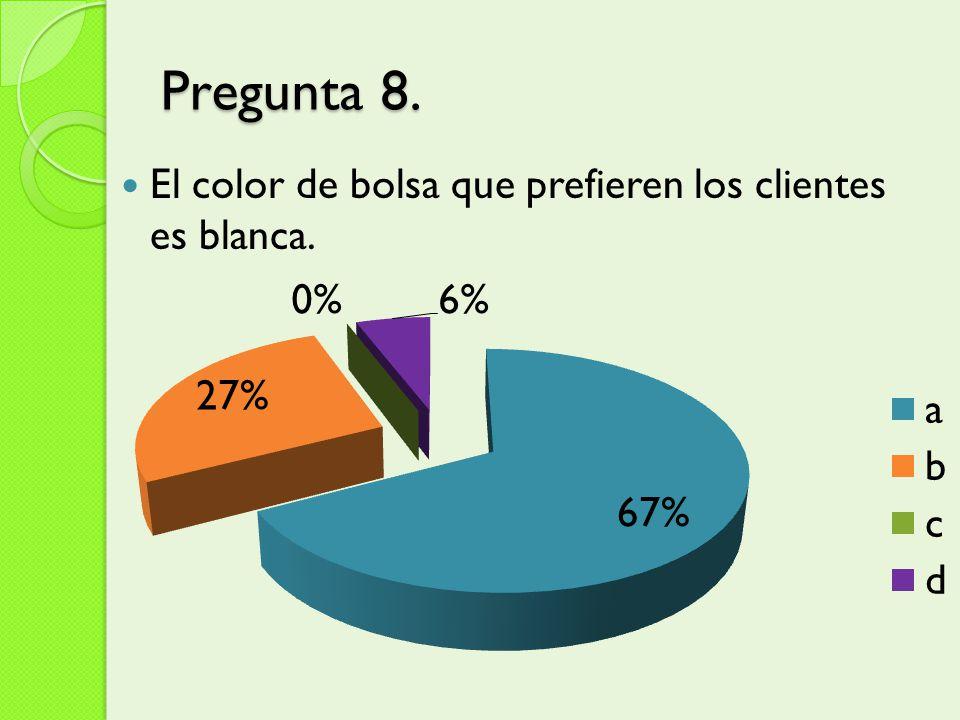 Pregunta 8. El color de bolsa que prefieren los clientes es blanca.