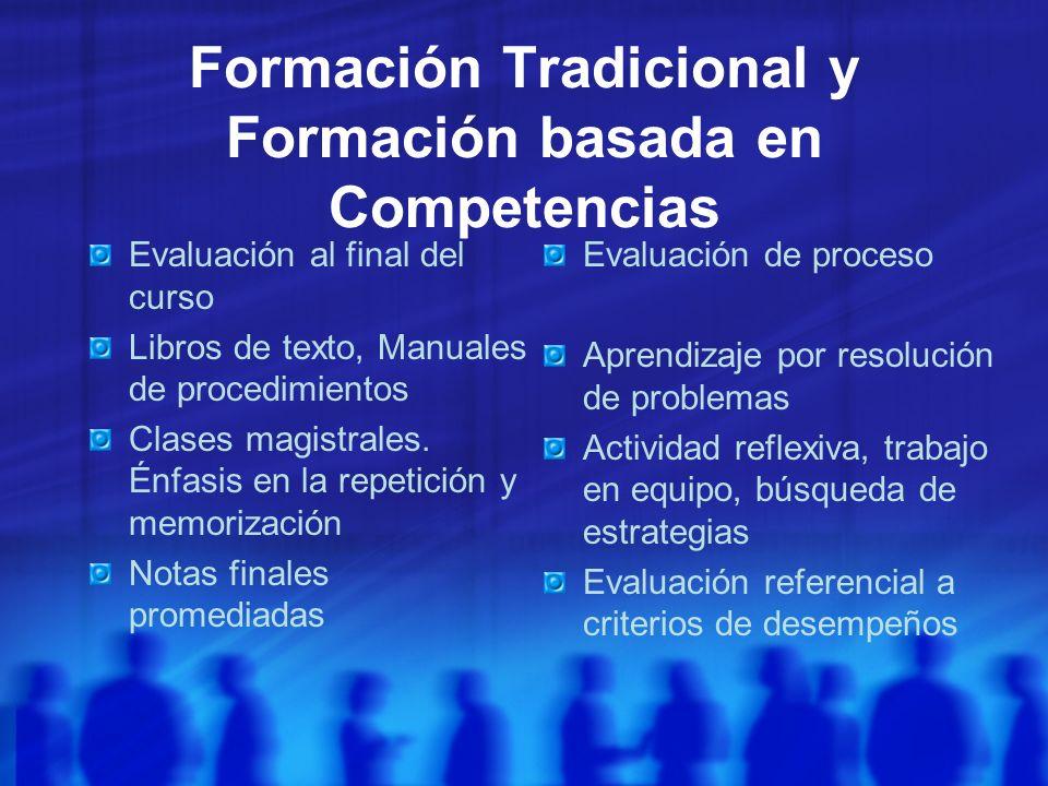 Formación Tradicional y Formación basada en Competencias