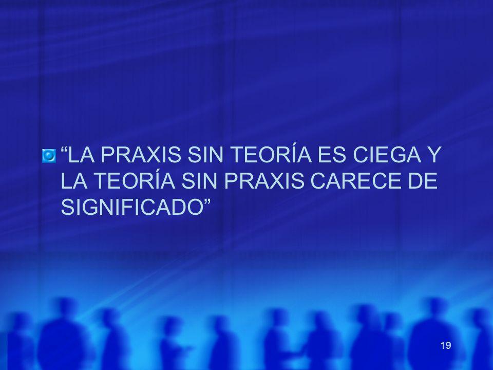 LA PRAXIS SIN TEORÍA ES CIEGA Y LA TEORÍA SIN PRAXIS CARECE DE SIGNIFICADO