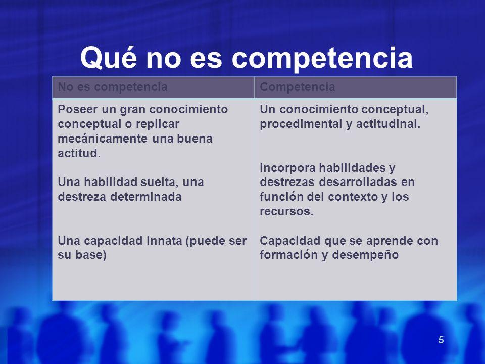 Qué no es competencia No es competencia Competencia