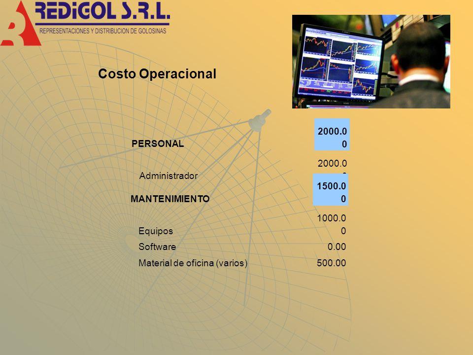 Costo Operacional PERSONAL 2000.00 Administrador MANTENIMIENTO 1500.00