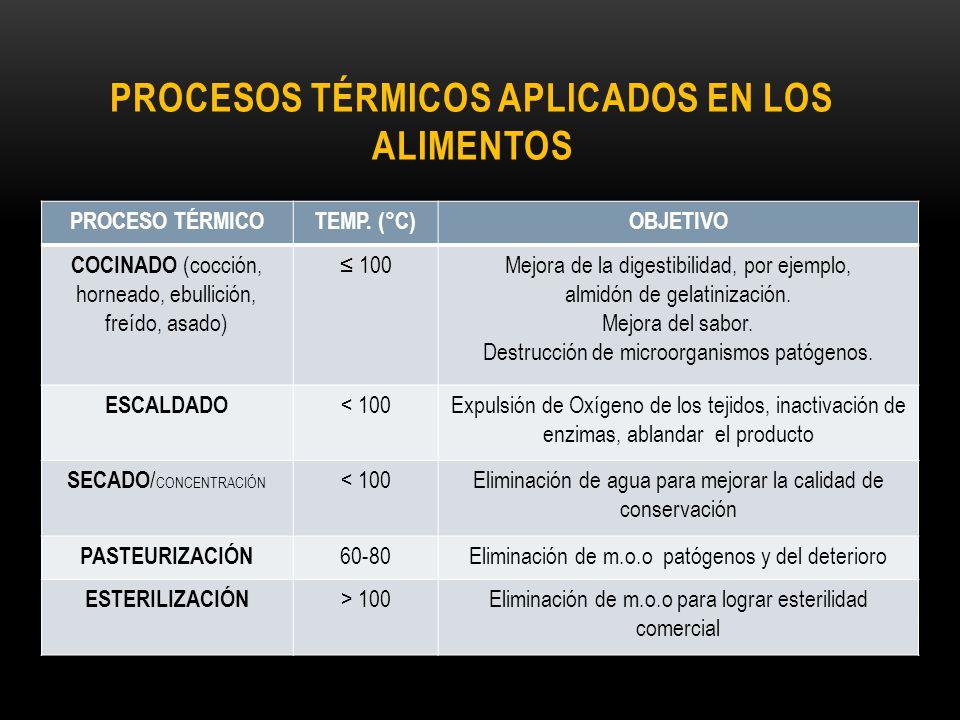 Procesos térmicos aplicados en los alimentos