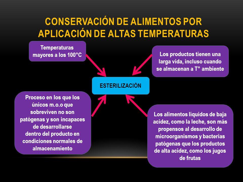 Conservación de alimentos por aplicación de altas temperaturas